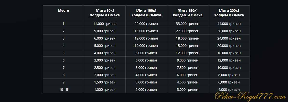 Pokermatch рейк-гонка Зимний Спринт